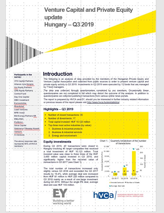 Investment Monitoring Report Q3 2019