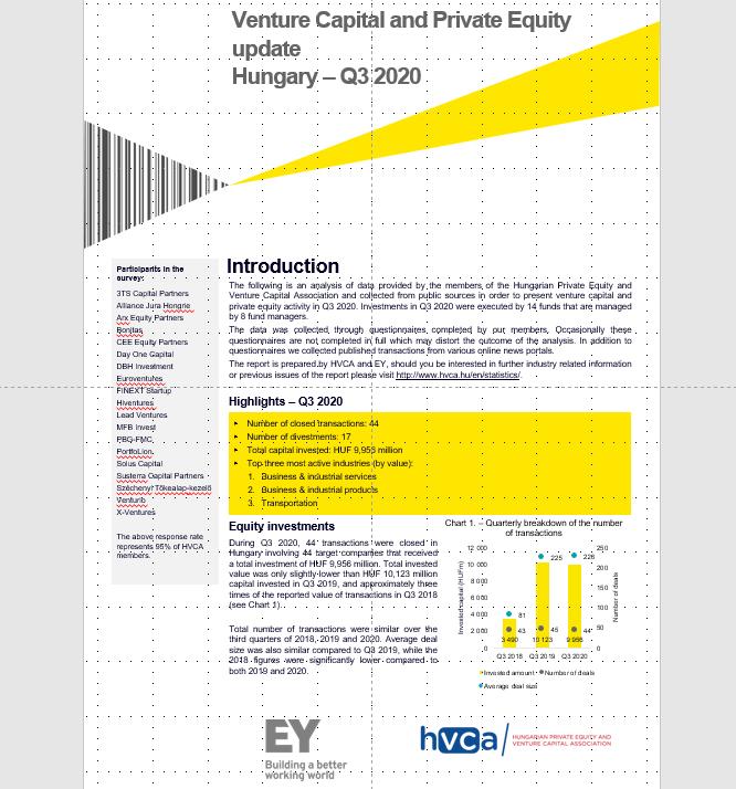 Investment Monitoring Riport Q3 2020