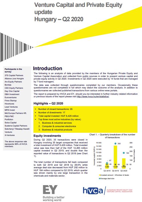 Investment Monitoring Report Q2 2020