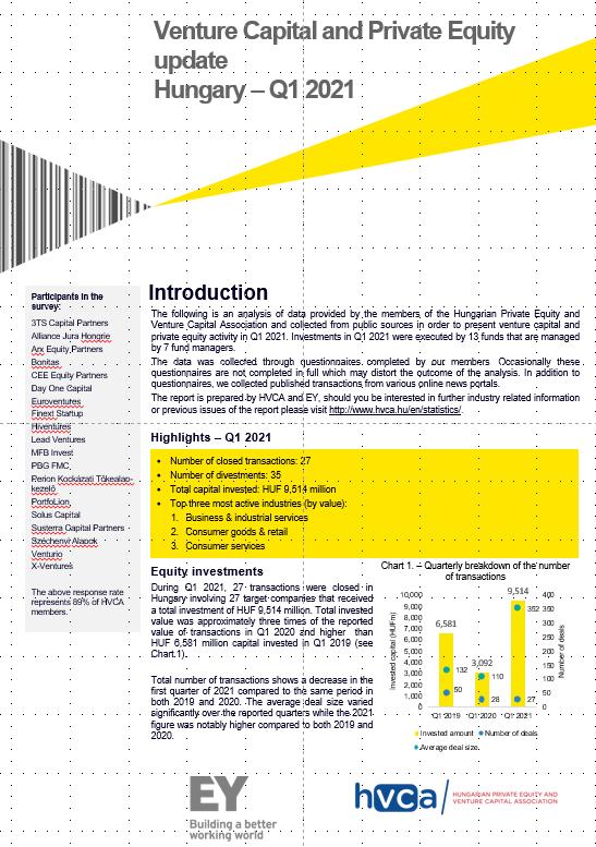 Investment Monitoring report Q1 2021